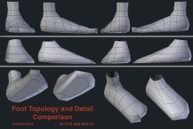 21:1:15 and 22:1:15 Foot Topology and Detail Comparison Lorcan M