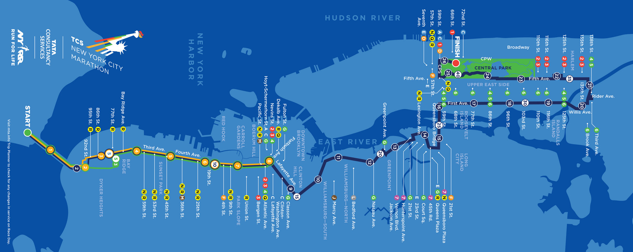 Ruta del TCS New York City Marathon 2015.