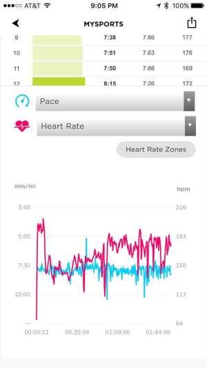 Tomtom Spark Cardio App4
