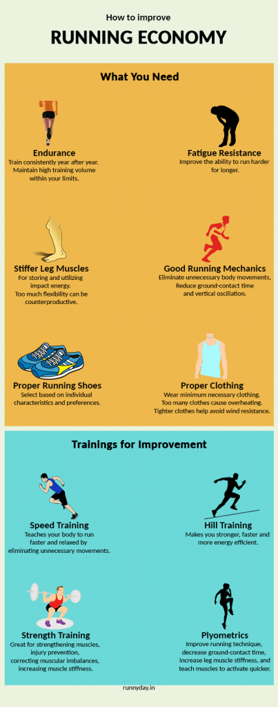 how to improve running economy infographic