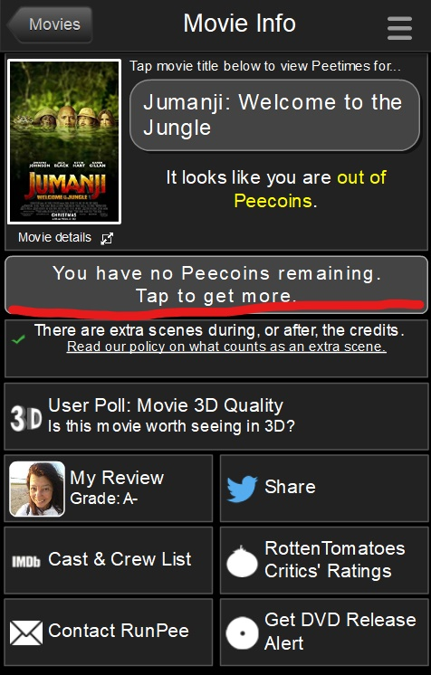 list Pee movie