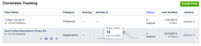 Facebook Conversion Tracking for races