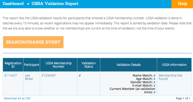 USSA Report
