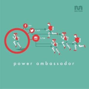 influencer-image-square