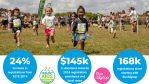 Healthy Kids Running Series: A Case Study