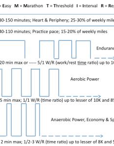 How to utilize heart rate become  better runner also run     rh runsmartproject
