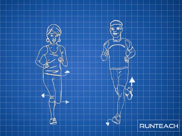 Running Form Blueprint