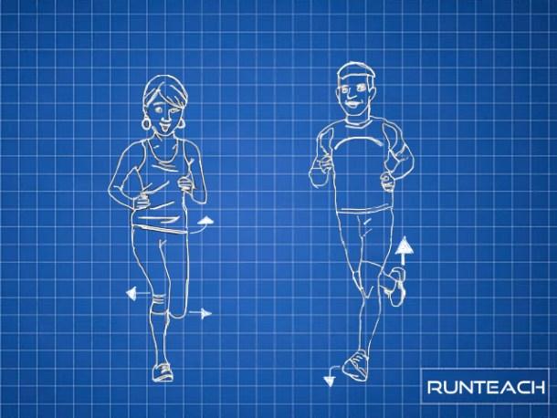 Running Form Blueprint
