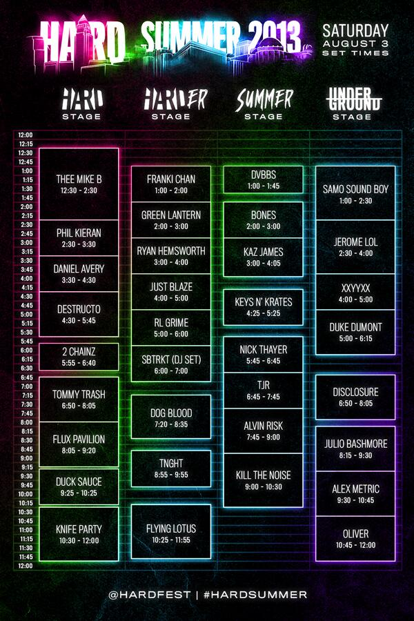 Star Studded Schedule for HARD Summer Announced  Run The Trap