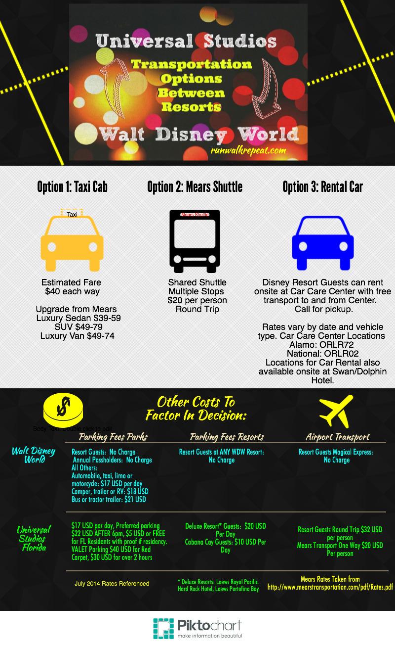 Transportation Between Universal and Walt Disney World