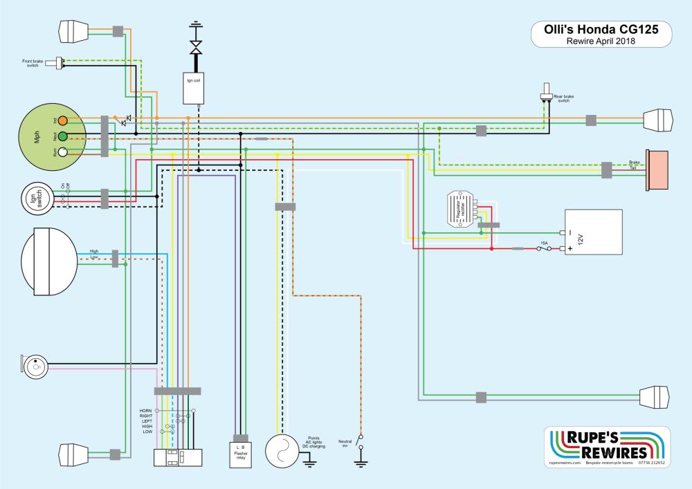 medium resolution of honda cg 125 wiring diagram wiring diagram data today honda cg 125 cdi wiring diagram honda cg 125 wiring diagram