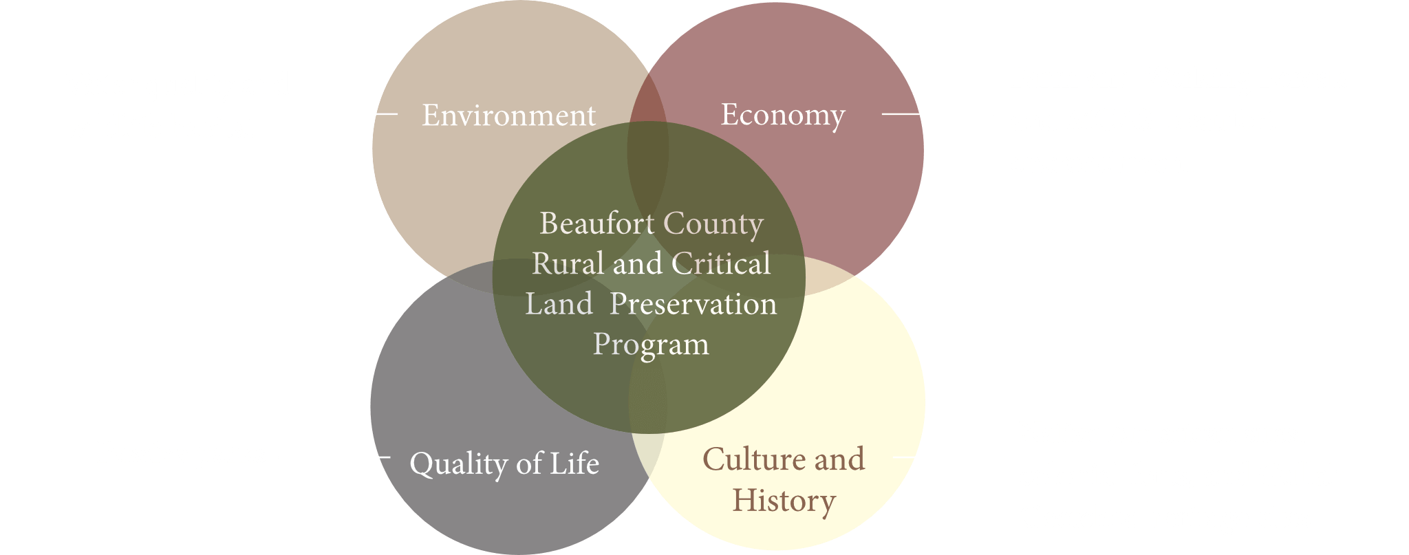 2016 Rural and Critical Annual Report