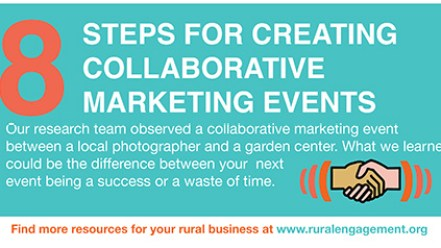 CollaborativeMarketingimage