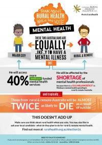 Infographics Ruralhealth Org Au