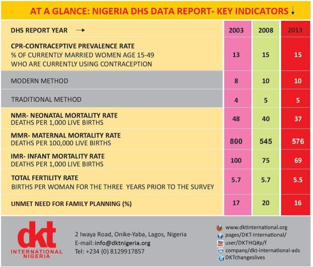 data report indicators (2) (3)
