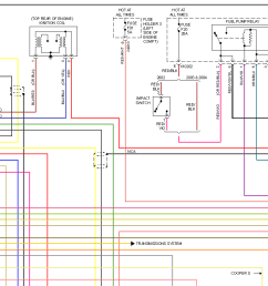 vehicle mini cooper 2003 rusefi wiring diagram 2003 mini [ 1262 x 801 Pixel ]