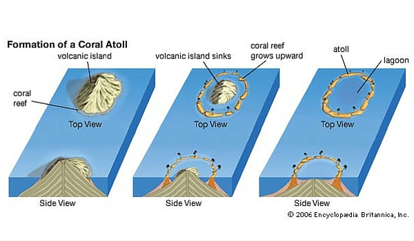 What_is_an_atoll