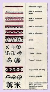 мезенская роспись знаки неба и светил