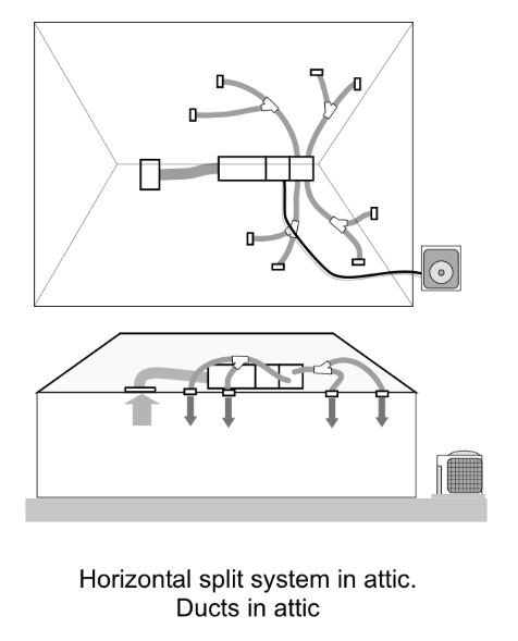 Duct Size vs. Airflow – Part 1 | Russell King, M.E.