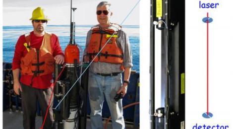 Ocean Carbon Explorer Robots