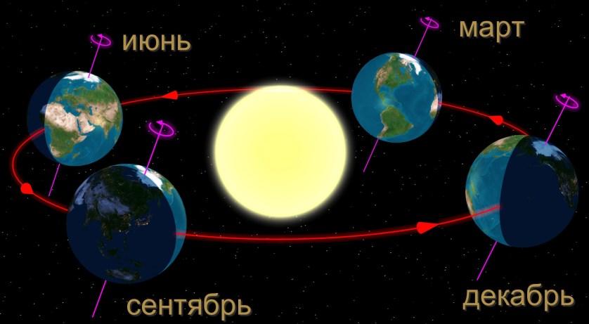 Seasons-ru