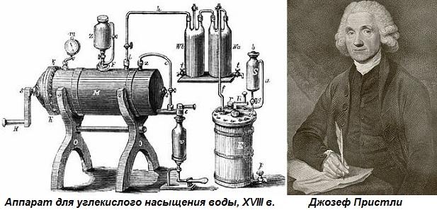Этот день в истории: 24 апреля 1833 года — получен патент на газировку