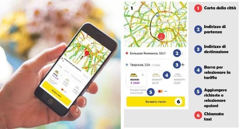 Yandex taxi a Mosca