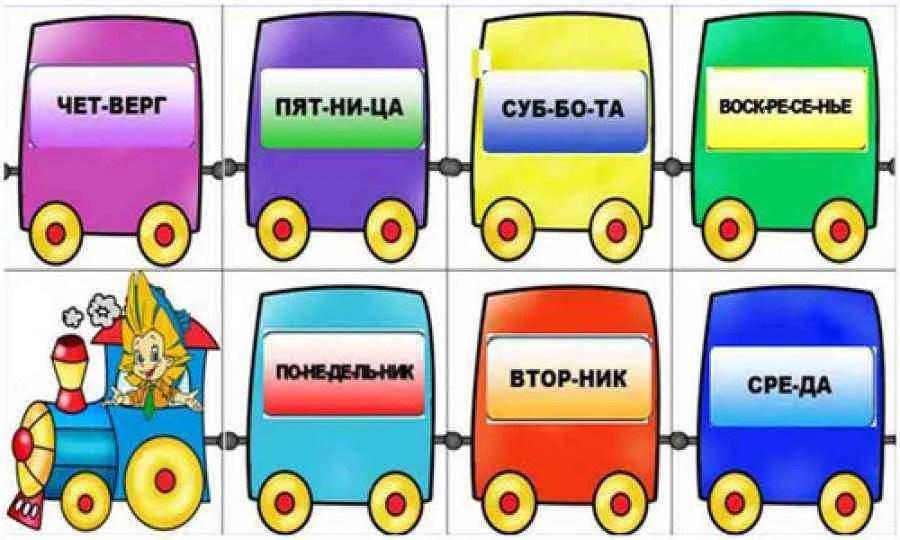giorni della settimana in russo