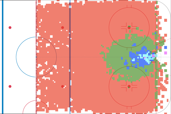 2009-10 NHL Shot Quality Heat Map By Ken Krzywicki