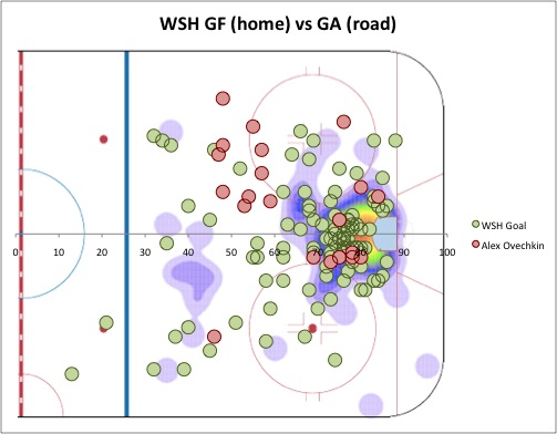WSH GF vs NYR GA