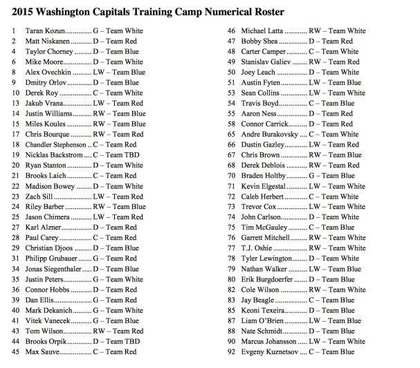 caps-numerical-roster