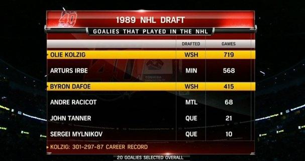 koliz-1989-draft