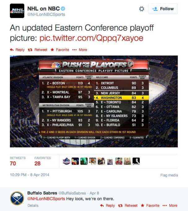 sabres-twitter-account-haha