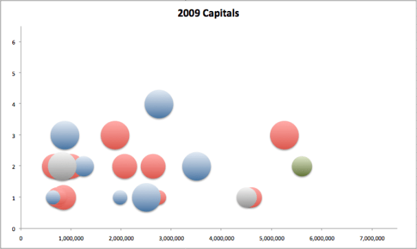scientific-chart-1-2009