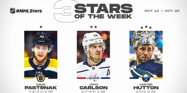 John Carlson named NHL's second star of the week