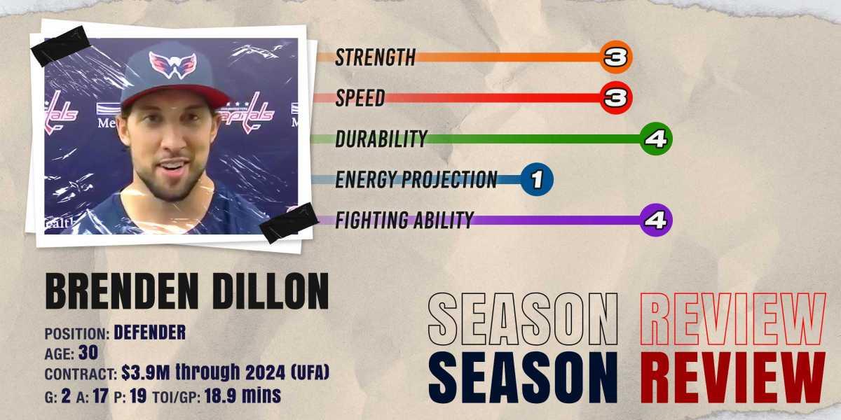 Brenden Dillon: 2020-21 season review