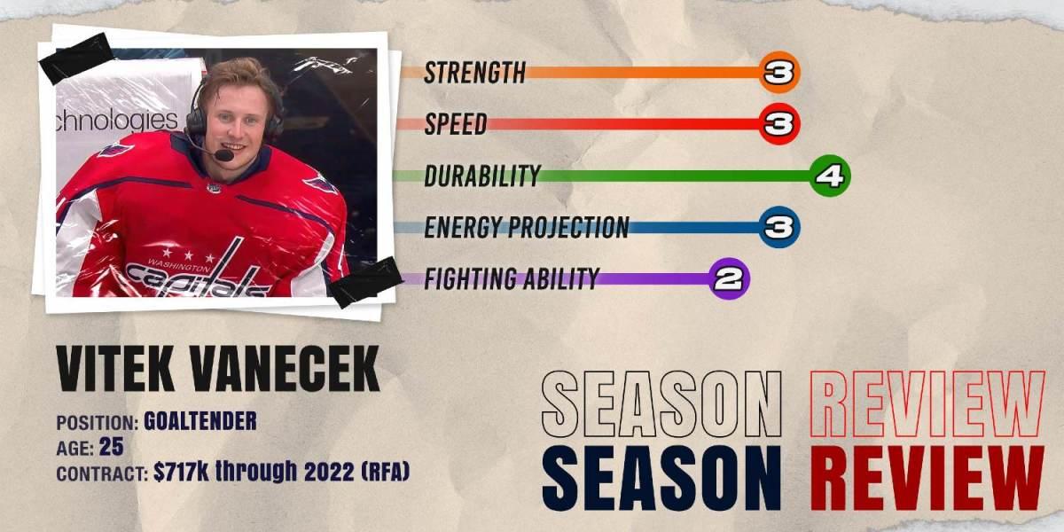 Vitek Vanecek: 2020-21 season review