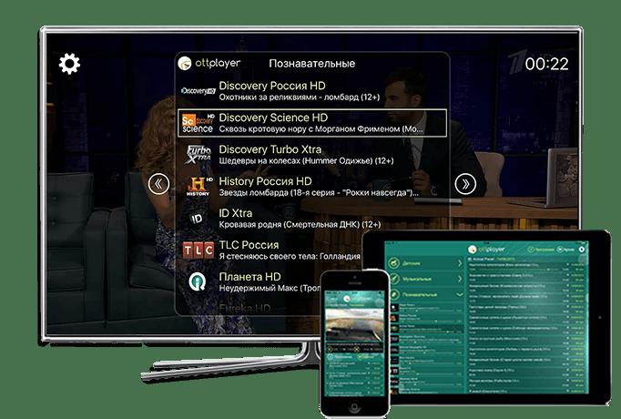 Просмотр OTTCLUB на различных устройствах