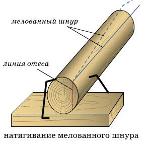 Как из бруса сделать кругляк