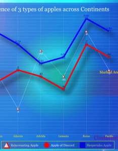 Line charts are used to display  series of data points typically show trends over period time one or more can be and the also uichart ios chart touchcontrols framework xcode objective  swift rh rustemsoft