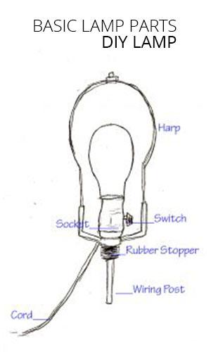 DIY Lamp: Make Your Own Birch Lamp
