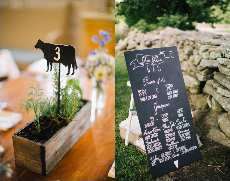 Farm Near Me Wedding Venues