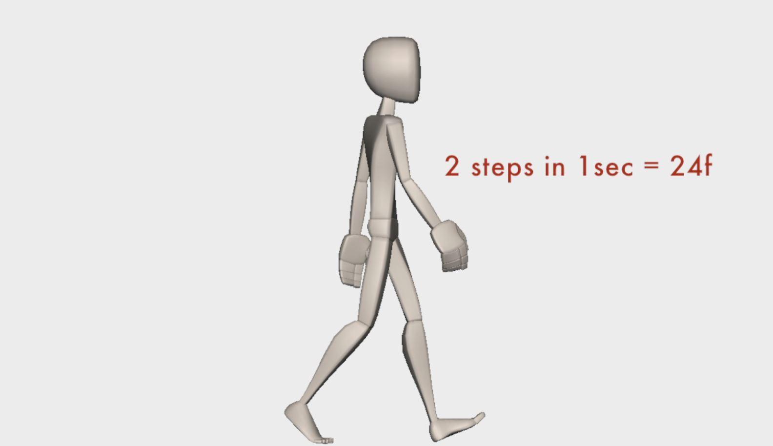walk cycle animation blueprint