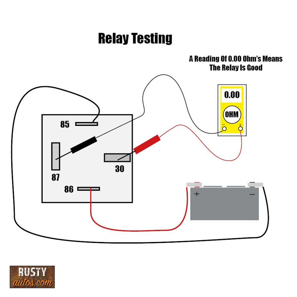 What Does Relay Mean / How To Wire A Relay / Relayed (verb