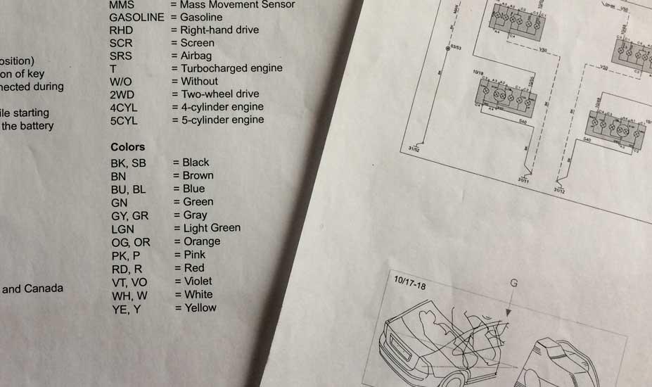 Auto Wiring Diagram Legend