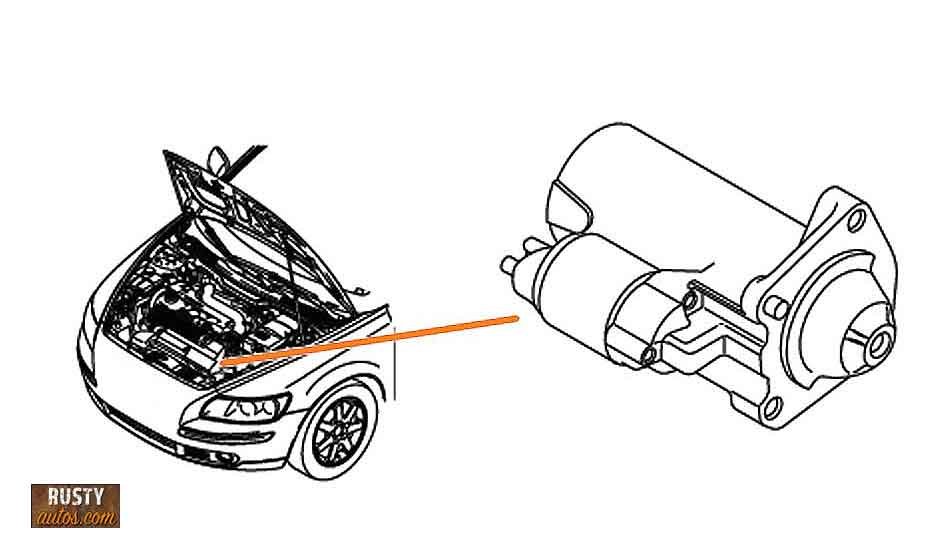 Jump Start A Car With Bad Starter?