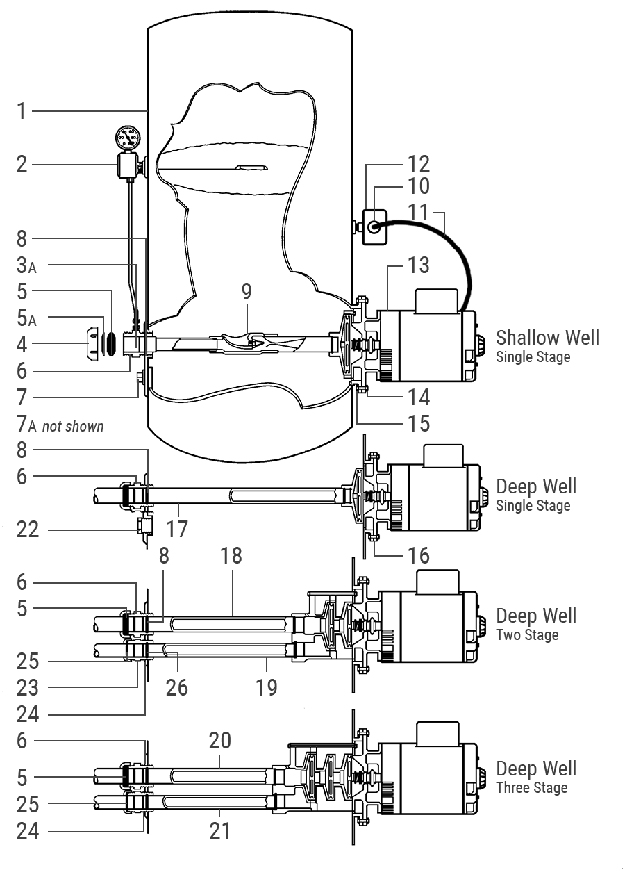 Cost Of Water Pumps Diagram 7 Pin Tractor Trailer Wiring