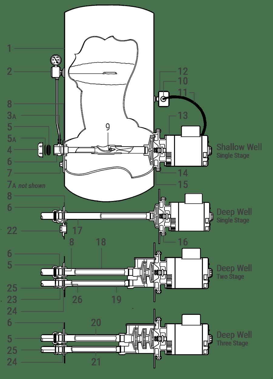 medium resolution of parts data