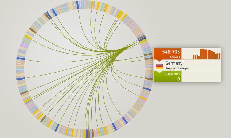CCK11 – Network Diagrams REflections