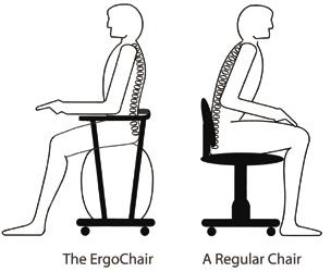 Doctor Riter's ErgoChair » The Design Technology Blog